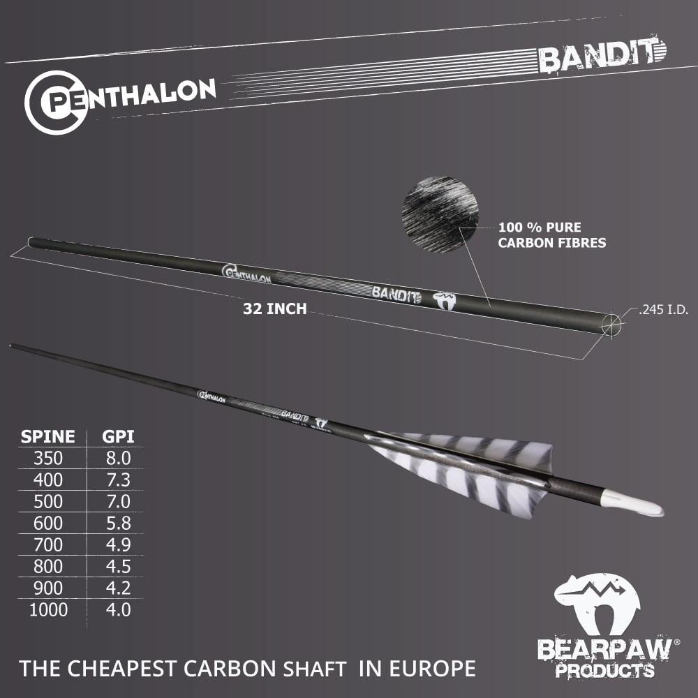 Penthalon Bandit